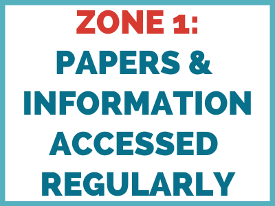 Zone 1 - HOW TO CREATE A LASTING HOUSEHOLD PAPER SYSTEM