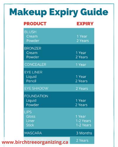 Canva makeup expiry - NO MORE EXPIRED MAKEUP: FREE TIP & EXPIRY GUIDE